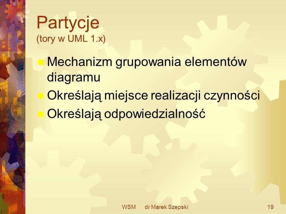 WSM dr Marek Szepski19 Partycje (tory w UML 1.x) Mechanizm grupowania elementów diagramu Określają miejsce realizacji czynności Określają odpowiedzial