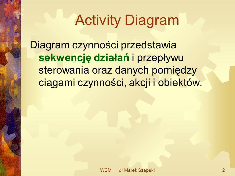 WSM dr Marek Szepski2 Activity Diagram Diagram czynności przedstawia sekwencję działań i przepływu sterowania oraz danych pomiędzy ciągami czynności,
