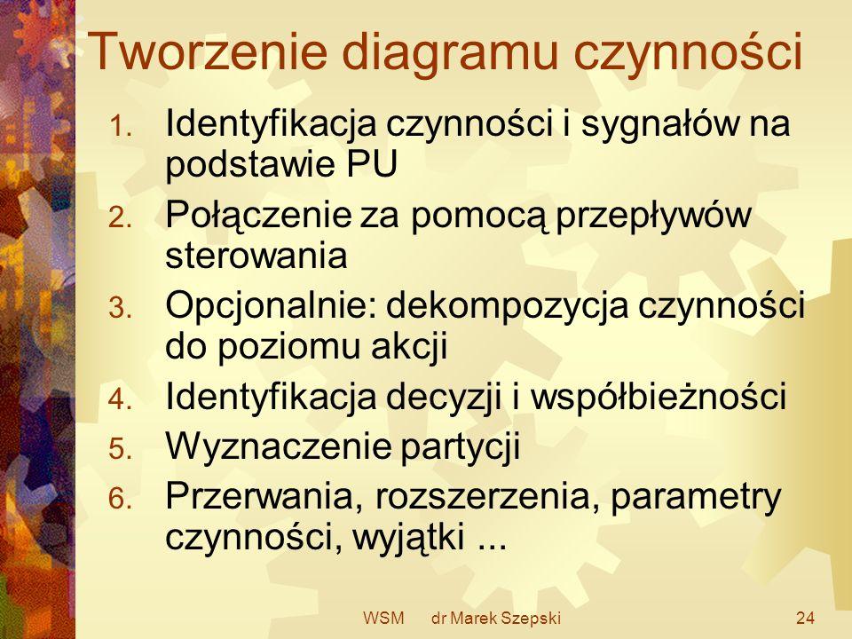 WSM dr Marek Szepski24 Tworzenie diagramu czynności 1. Identyfikacja czynności i sygnałów na podstawie PU 2. Połączenie za pomocą przepływów sterowani