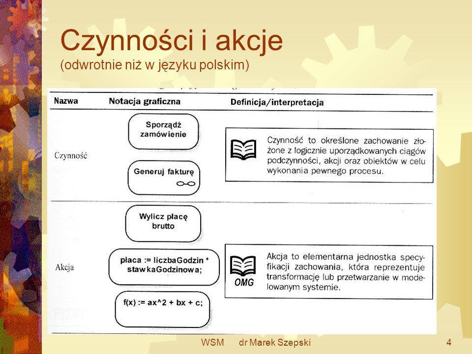 WSM dr Marek Szepski15 Czynności i obiekty