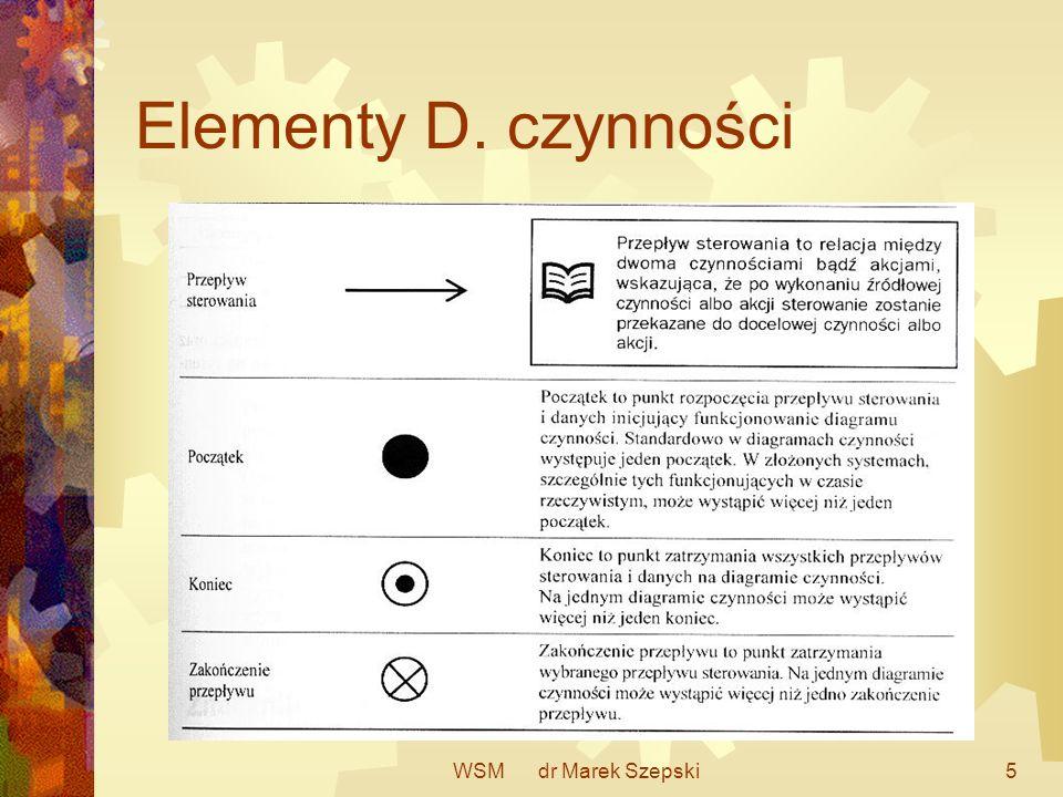 WSM dr Marek Szepski5 Elementy D. czynności
