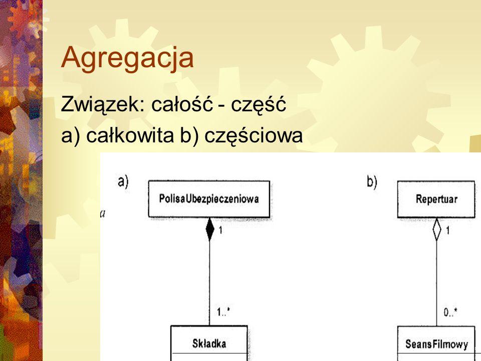 WSM dr Marek Szepski12 Agregacja Związek: całość - część a) całkowita b) częściowa