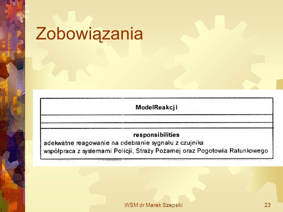 WSM dr Marek Szepski23 Zobowiązania