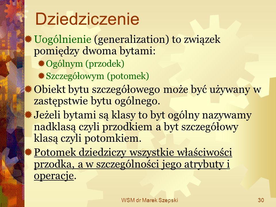 WSM dr Marek Szepski30 Dziedziczenie Uogólnienie (generalization) to związek pomiędzy dwoma bytami: Ogólnym (przodek) Szczegółowym (potomek) Obiekt by