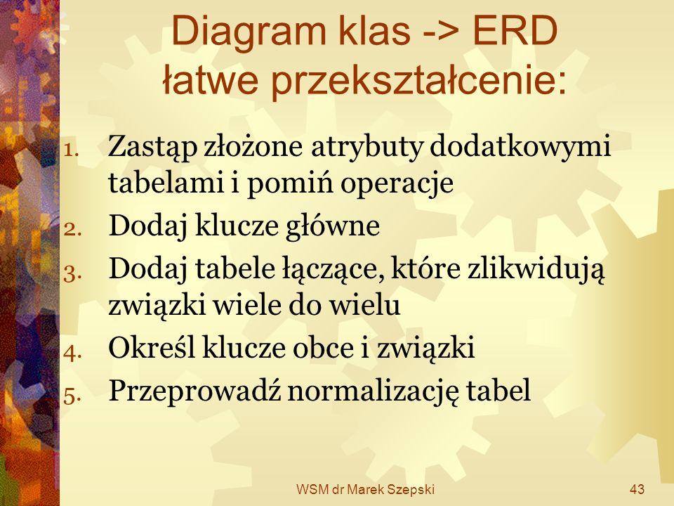 WSM dr Marek Szepski43 Diagram klas -> ERD łatwe przekształcenie: 1. Zastąp złożone atrybuty dodatkowymi tabelami i pomiń operacje 2. Dodaj klucze głó