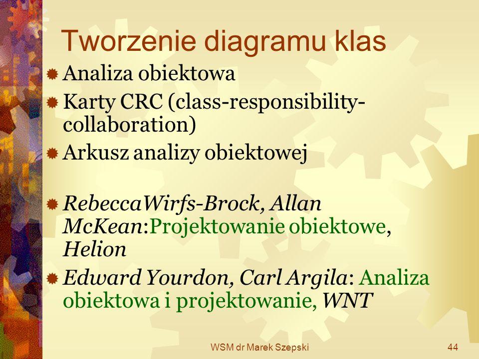 WSM dr Marek Szepski44 Tworzenie diagramu klas Analiza obiektowa Karty CRC (class-responsibility- collaboration) Arkusz analizy obiektowej RebeccaWirf