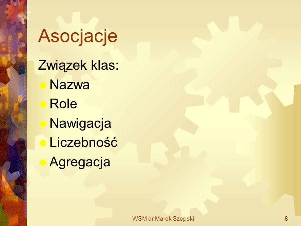 WSM dr Marek Szepski19 Składnia atrybutu widoczność nazwa_atrybutu [liczebność uporządkowanie] : typ [= wartość początkowa] widoczność (+ publiczna, - prywatna, # chroniona) nazwa_atrybutu nazwa opisywanego atrybutu liczebność (domyślna = 1; granica_dolna granica_górna) uporządkowanie (unordered, ordered) typ (może być każda klasa; Boolean; Integer; Real; String) wartość początkowa jest opcjonalna i oznacza wartość początkową atrybutu