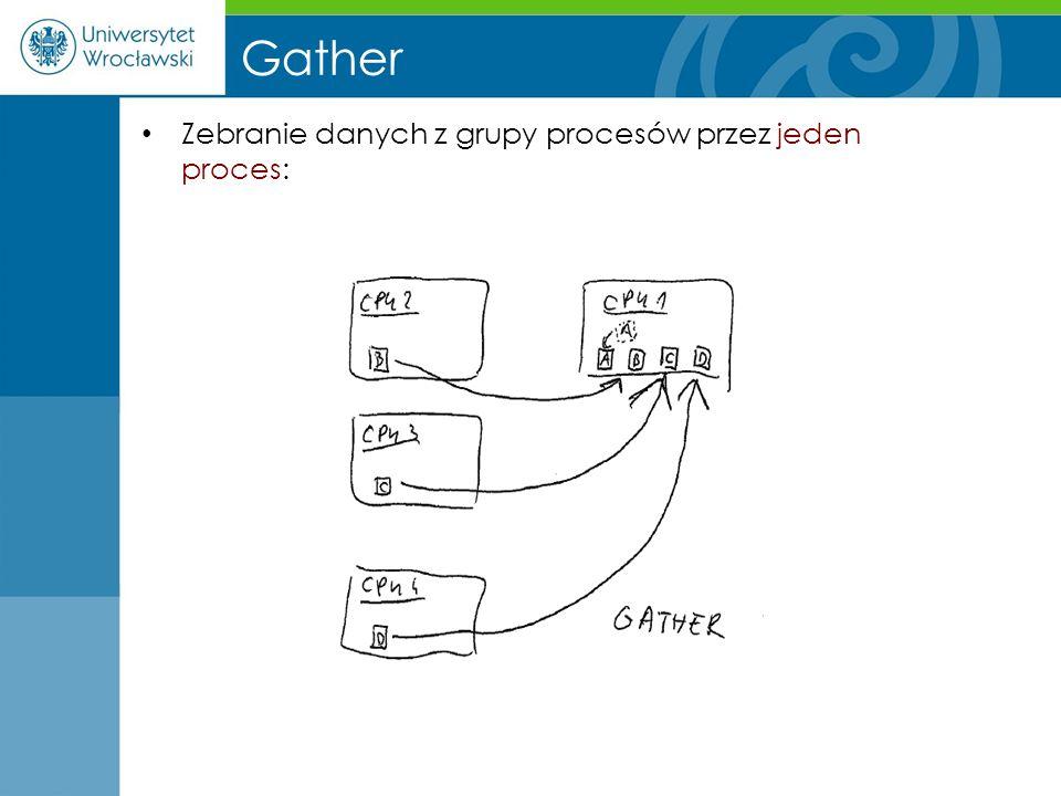 Gather Zebranie danych z grupy procesów przez jeden proces: