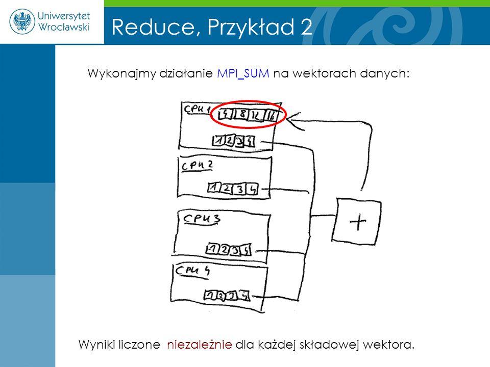 Reduce, Przykład 2 Wykonajmy działanie MPI_SUM na wektorach danych: Wyniki liczone niezależnie dla każdej składowej wektora.