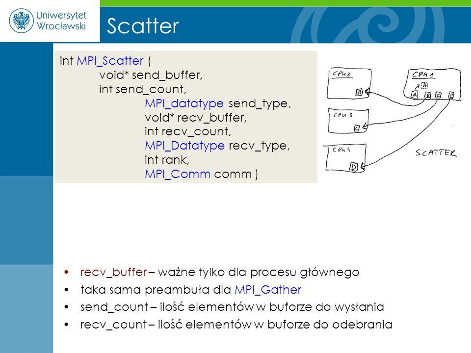 Scatter recv_buffer – ważne tylko dla procesu głównego taka sama preambuła dla MPI_Gather send_count – ilość elementów w buforze do wysłania recv_coun