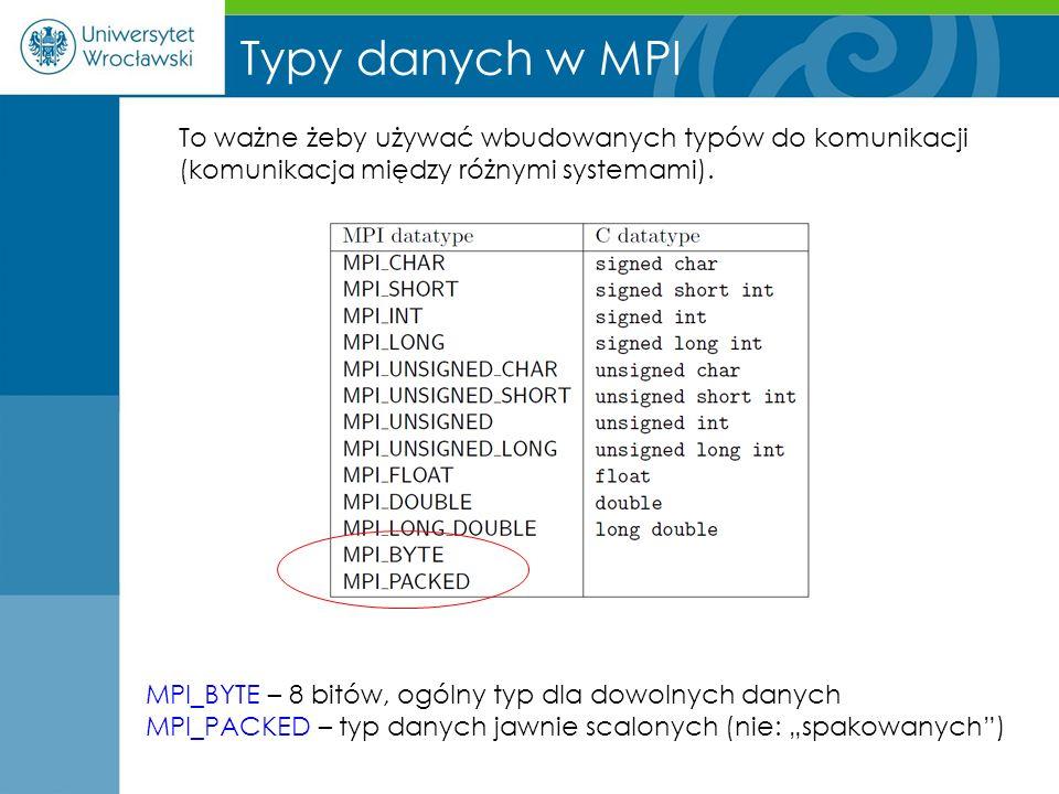 Typy danych w MPI To ważne żeby używać wbudowanych typów do komunikacji (komunikacja między różnymi systemami). MPI_BYTE – 8 bitów, ogólny typ dla dow