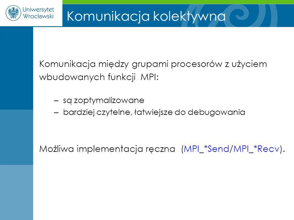 Komunikacja kolektywna Komunikacja między grupami procesorów z użyciem wbudowanych funkcji MPI: – są zoptymalizowane – bardziej czytelne, łatwiejsze d