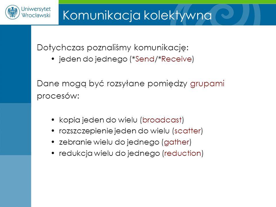 Komunikacja kolektywna Dotychczas poznaliśmy komunikację: jeden do jednego (*Send/*Receive) Dane mogą być rozsyłane pomiędzy grupami procesów: kopia j