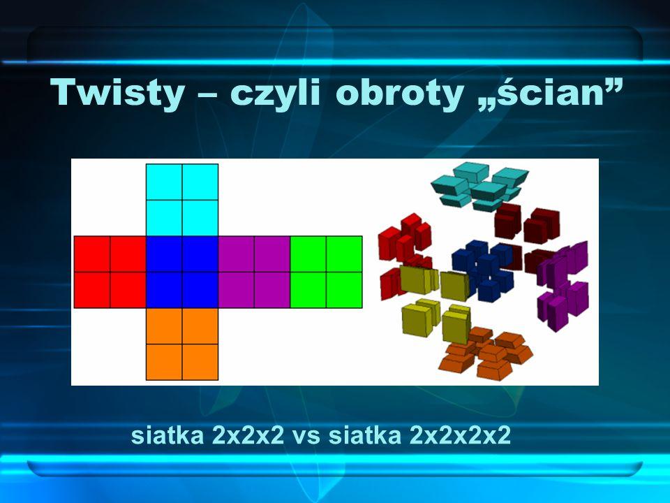 Twisty – czyli obroty ścian siatka 2x2x2 vs siatka 2x2x2x2