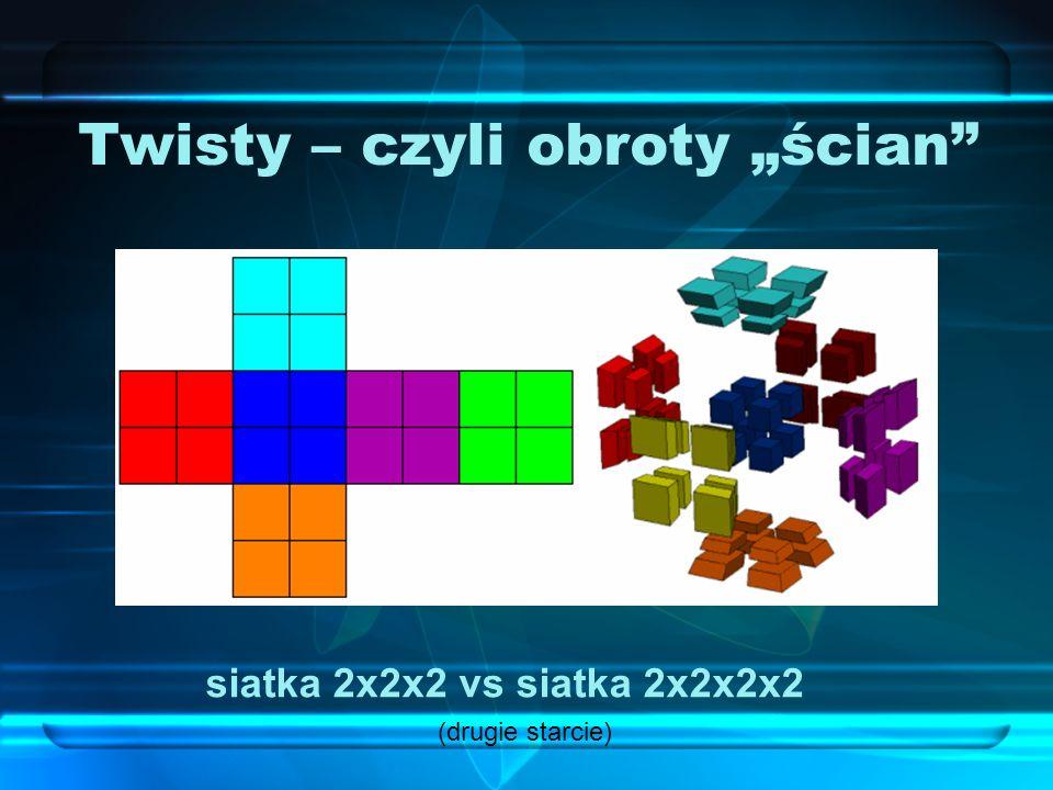 Twisty – czyli obroty ścian siatka 2x2x2 vs siatka 2x2x2x2 (drugie starcie)