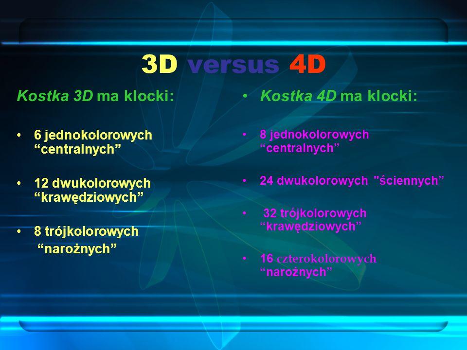 3D versus 4D Kostka 3D ma klocki: 6 jednokolorowych centralnych 12 dwukolorowych krawędziowych 8 trójkolorowych narożnych Kostka 4D ma klocki: 8 jedno
