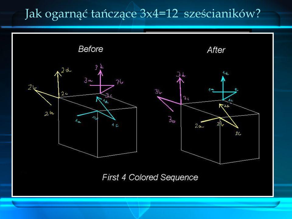 Jak ogarnąć tańczące 3x4=12 sześcianików?