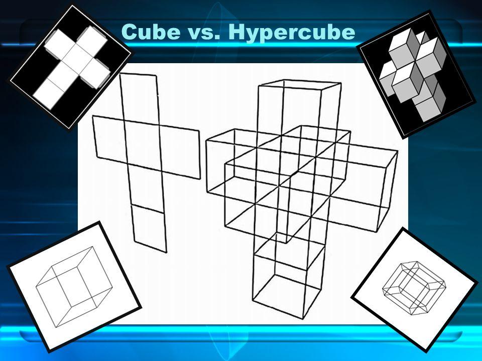 Cube vs. Hypercube