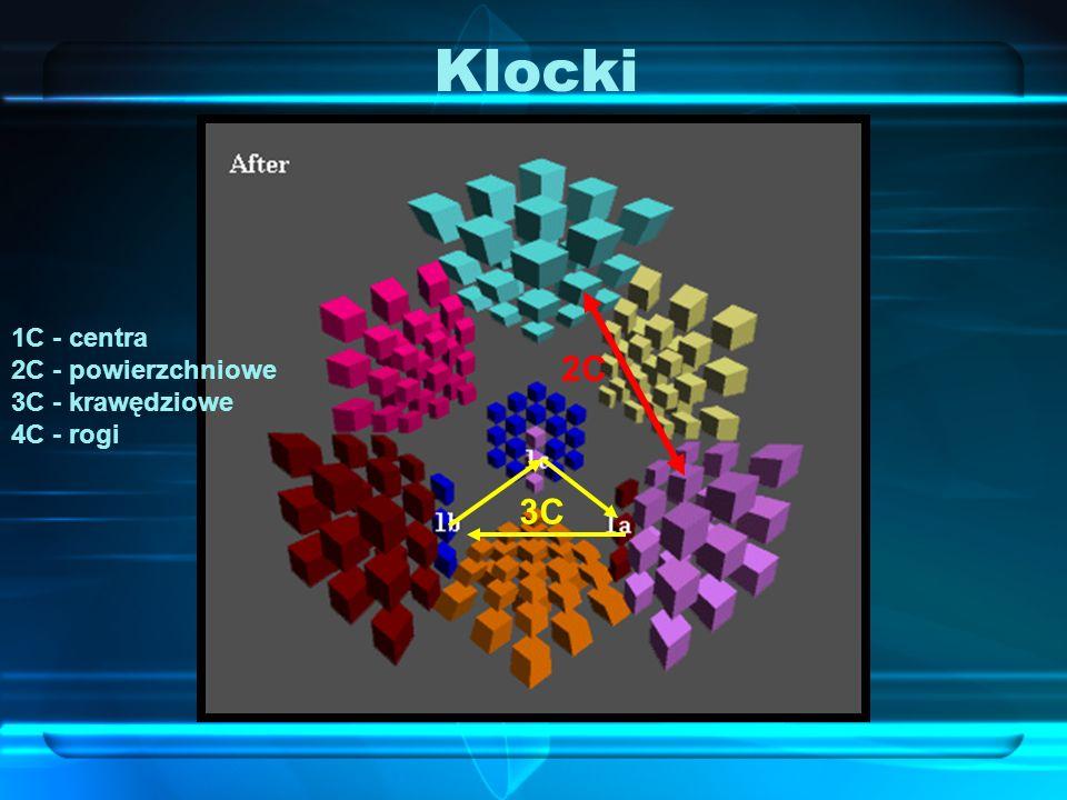 Klocki 2C 3C 1C - centra 2C - powierzchniowe 3C - krawędziowe 4C - rogi