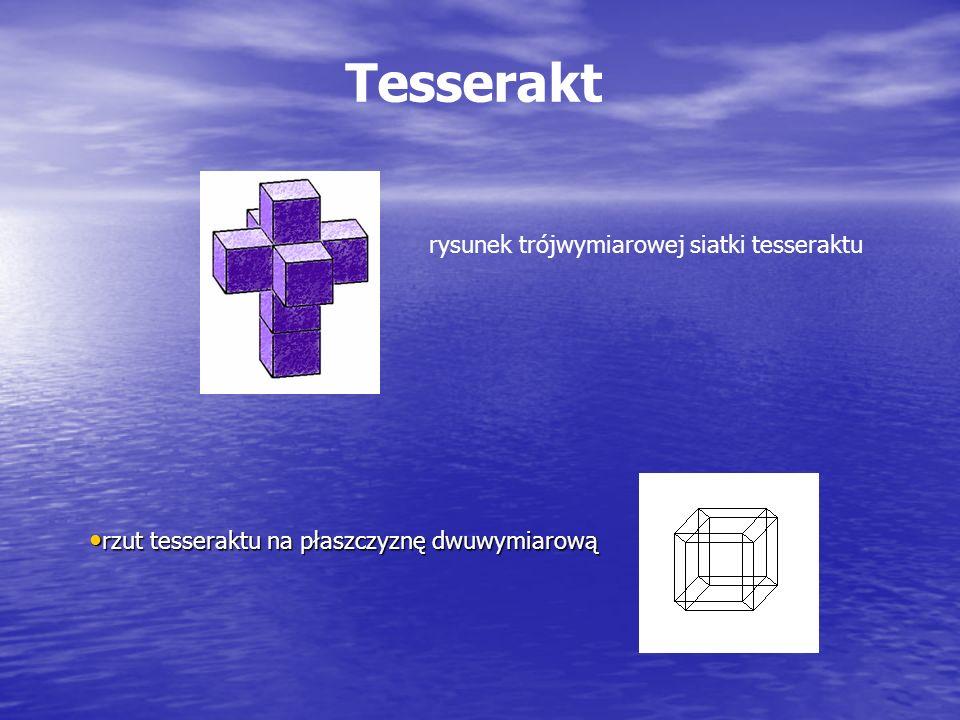 Tesserakt rzut tesseraktu na płaszczyznę dwuwymiarową rzut tesseraktu na płaszczyznę dwuwymiarową rysunek trójwymiarowej siatki tesseraktu