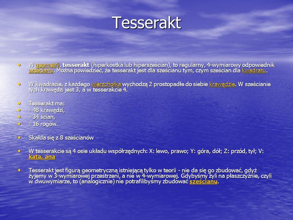 Tesserakt W geometrii, tesserakt (hiperkostka lub hipersześcian), to regularny, 4-wymiarowy odpowiednik sześcianu. Można powiedzieć, że tesserakt jest