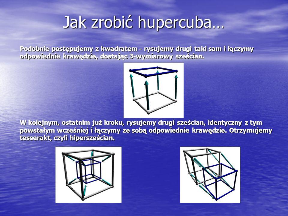 Jak zrobić hupercuba… Podobnie postępujemy z kwadratem - rysujemy drugi taki sam i łączymy odpowiednie krawędzie, dostając 3-wymiarowy sześcian. W kol