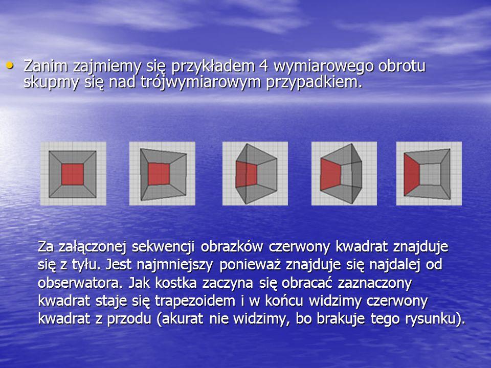 Za załączonej sekwencji obrazków czerwony kwadrat znajduje się z tyłu. Jest najmniejszy ponieważ znajduje się najdalej od obserwatora. Jak kostka zacz