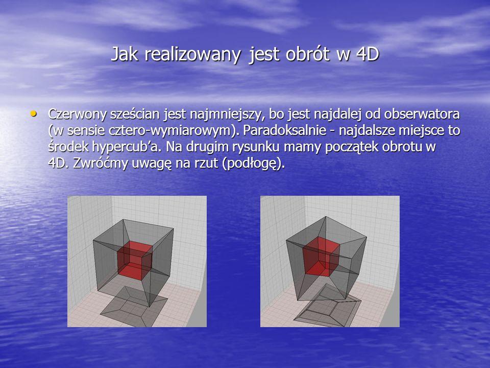 Jak realizowany jest obrót w 4D Czerwony sześcian jest najmniejszy, bo jest najdalej od obserwatora (w sensie cztero-wymiarowym). Paradoksalnie - najd
