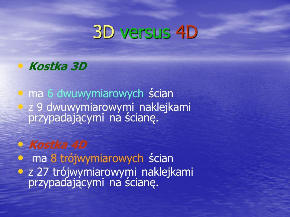 3D versus 4D Kostka 3D ma 6 dwuwymiarowych ścian z 9 dwuwymiarowymi naklejkami przypadającymi na ścianę. Kostka 4D ma 8 trójwymiarowych ścian z 27 tró