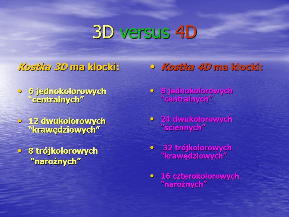 3D versus 4D Kostka 3D ma klocki: Kostka 3D ma klocki: 6 jednokolorowych centralnych 6 jednokolorowych centralnych 12 dwukolorowych krawędziowych 12 d