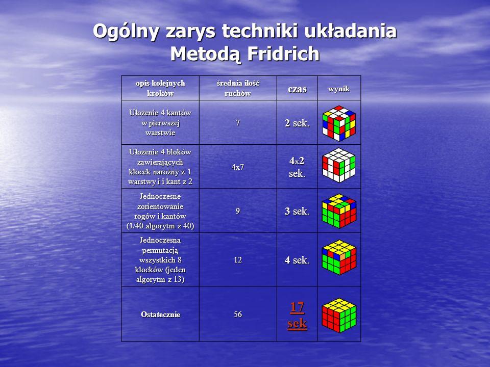 Ogólny zarys techniki układania Metodą Fridrich opis kolejnych kroków średnia ilość ruchów czaswynik Ułożenie 4 kantów w pierwszej warstwie 7 2 sek. U
