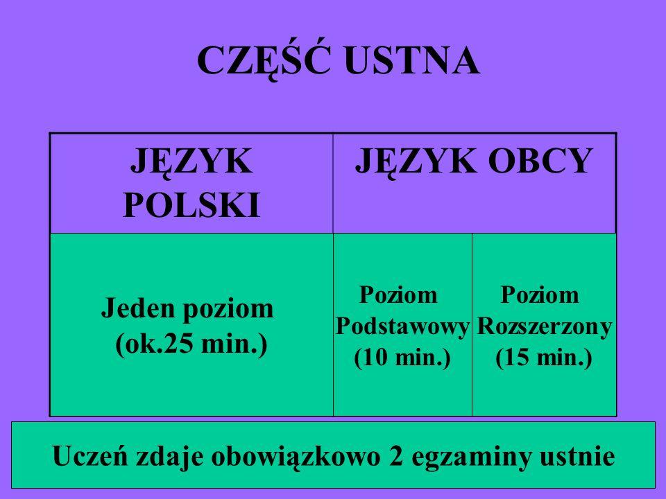 CZĘŚĆ USTNA JĘZYK POLSKI JĘZYK OBCY Poziom Podstawowy (10 min.) Poziom Rozszerzony (15 min.) Uczeń zdaje obowiązkowo 2 egzaminy ustnie Jeden poziom (o