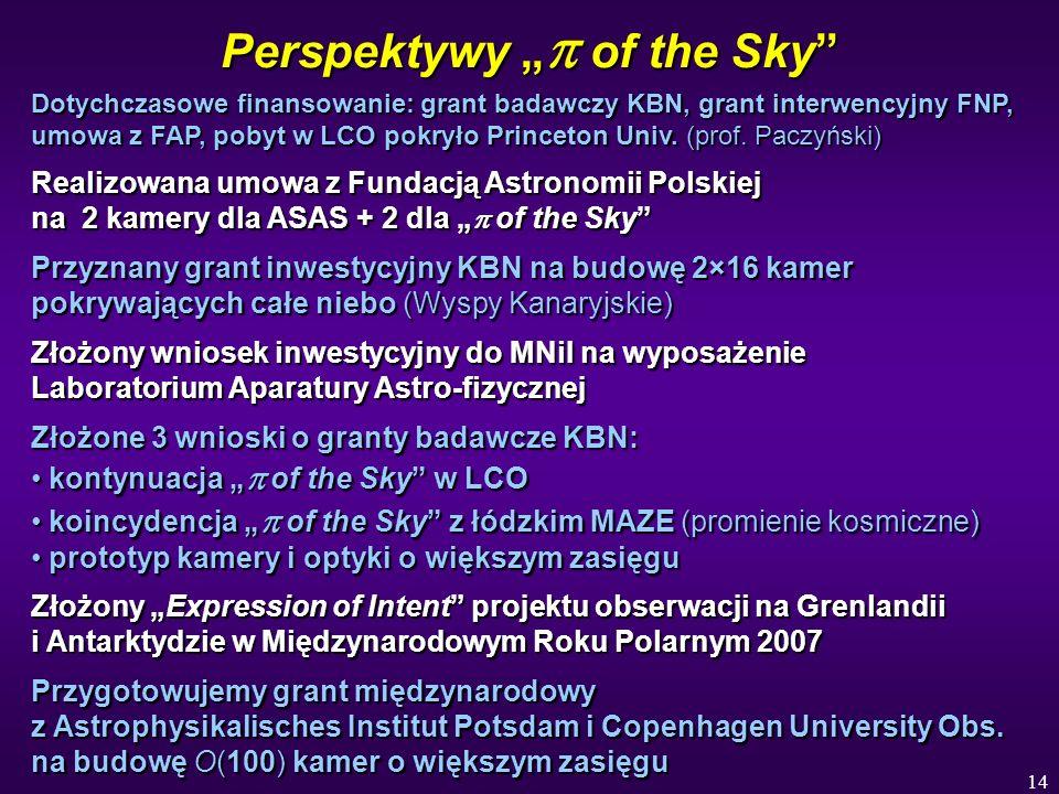 14 Perspektywy of the Sky Dotychczasowe finansowanie: grant badawczy KBN, grant interwencyjny FNP, umowa z FAP, pobyt w LCO pokryło Princeton Univ.