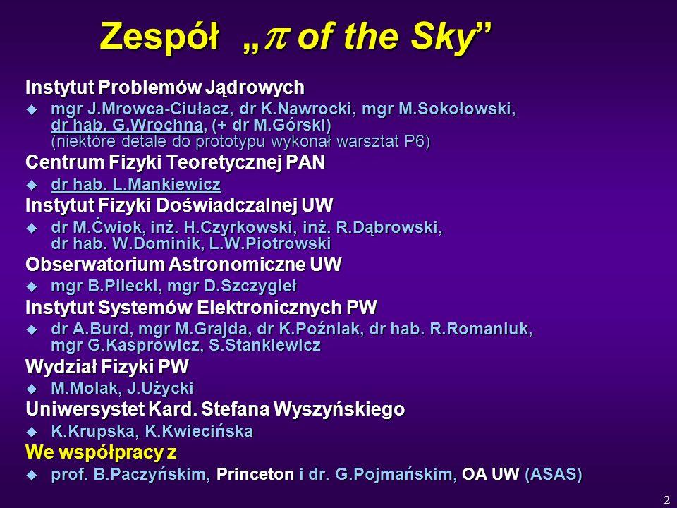2 Zespół of the Sky Instytut Problemów Jądrowych u mgr J.Mrowca-Ciułacz, dr K.Nawrocki, mgr M.Sokołowski, dr hab. G.Wrochna, (+ dr M.Górski) (niektóre