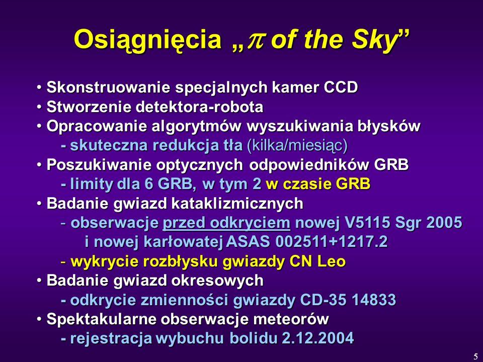 5 Osiągnięcia of the Sky Skonstruowanie specjalnych kamer CCD Skonstruowanie specjalnych kamer CCD Stworzenie detektora-robota Stworzenie detektora-robota Opracowanie algorytmów wyszukiwania błysków Opracowanie algorytmów wyszukiwania błysków - skuteczna redukcja tła (kilka/miesiąc) Poszukiwanie optycznych odpowiedników GRB Poszukiwanie optycznych odpowiedników GRB - limity dla 6 GRB, w tym 2 w czasie GRB Badanie gwiazd kataklizmicznych Badanie gwiazd kataklizmicznych - obserwacje przed odkryciem nowej V5115 Sgr 2005 i nowej karłowatej ASAS 002511+1217.2 - wykrycie rozbłysku gwiazdy CN Leo Badanie gwiazd okresowych Badanie gwiazd okresowych - odkrycie zmienności gwiazdy CD-35 14833 Spektakularne obserwacje meteorów Spektakularne obserwacje meteorów - rejestracja wybuchu bolidu 2.12.2004