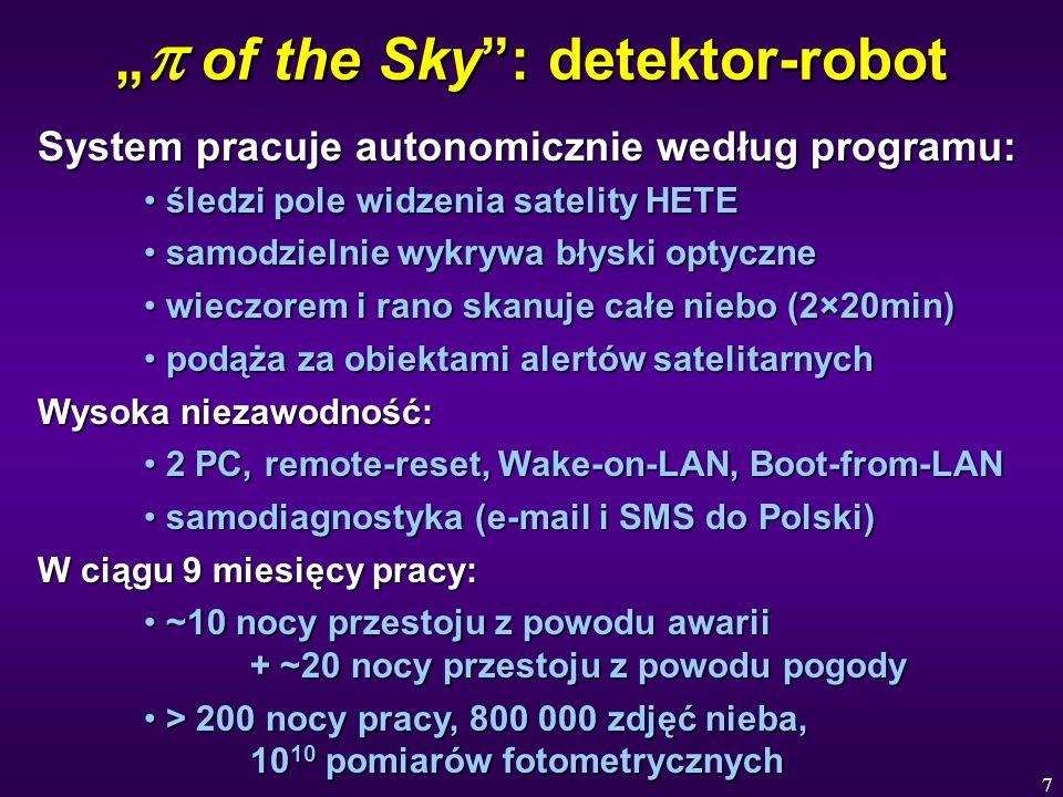 7 of the Sky: detektor-robot of the Sky: detektor-robot System pracuje autonomicznie według programu: śledzi pole widzenia satelity HETE śledzi pole widzenia satelity HETE samodzielnie wykrywa błyski optyczne samodzielnie wykrywa błyski optyczne wieczorem i rano skanuje całe niebo (2×20min) wieczorem i rano skanuje całe niebo (2×20min) podąża za obiektami alertów satelitarnych podąża za obiektami alertów satelitarnych Wysoka niezawodność: 2 PC, remote-reset, Wake-on-LAN, Boot-from-LAN 2 PC, remote-reset, Wake-on-LAN, Boot-from-LAN samodiagnostyka (e-mail i SMS do Polski) samodiagnostyka (e-mail i SMS do Polski) W ciągu 9 miesięcy pracy: ~10 nocy przestoju z powodu awarii + ~20 nocy przestoju z powodu pogody ~10 nocy przestoju z powodu awarii + ~20 nocy przestoju z powodu pogody > 200 nocy pracy, 800 000 zdjęć nieba, 10 10 pomiarów fotometrycznych > 200 nocy pracy, 800 000 zdjęć nieba, 10 10 pomiarów fotometrycznych