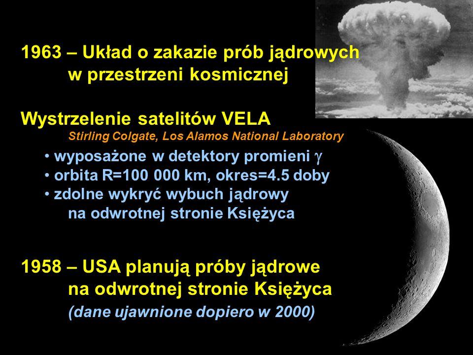 Satelita Swift Wystrzelony 2004.11 Trzy instrumenty: BAT - detektor : 2 steradiany BAT - detektor : 2 steradiany XRT - detektor X: rozdzielczość 4 XRT - detektor X: rozdzielczość 4 UVOT – ruchomy teleskop optyczny (+ultrafiolet) UVOT – ruchomy teleskop optyczny (+ultrafiolet)