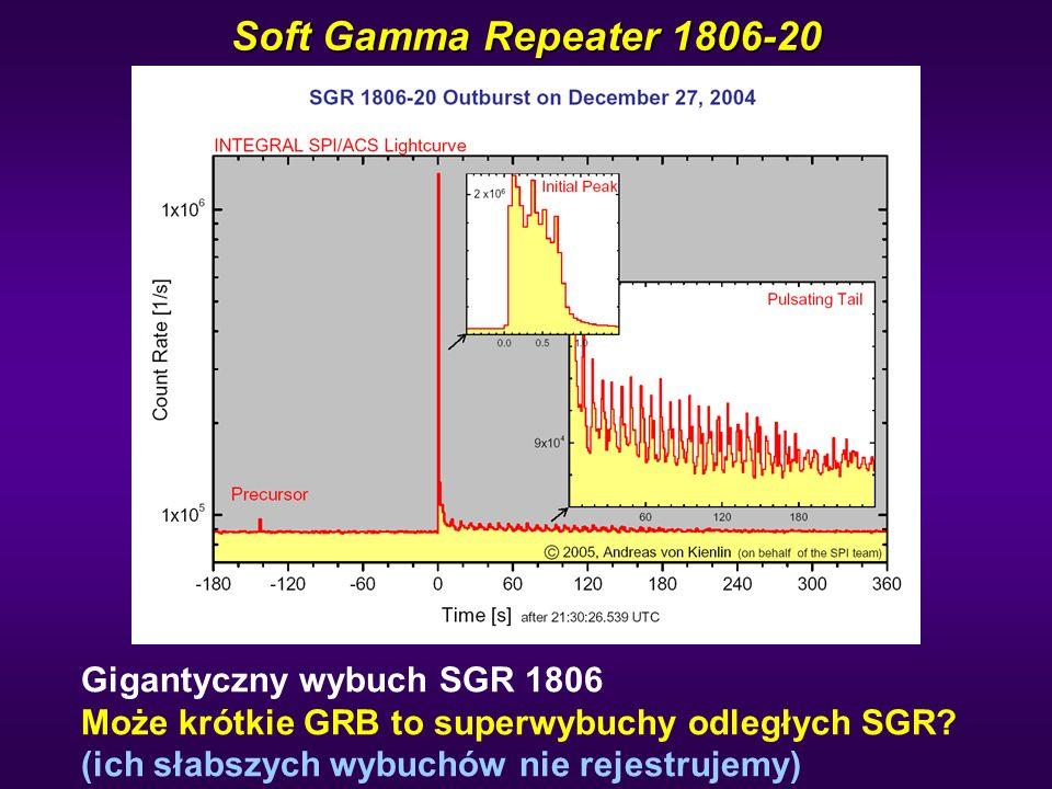 Soft Gamma Repeater 1806-20 Gigantyczny wybuch SGR 1806 Może krótkie GRB to superwybuchy odległych SGR? (ich słabszych wybuchów nie rejestrujemy)