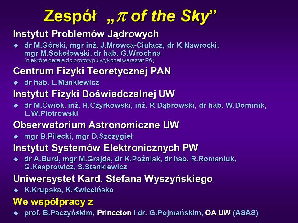 Zespół of the Sky Instytut Problemów Jądrowych u dr M.Górski, mgr inż. J.Mrowca-Ciułacz, dr K.Nawrocki, mgr M.Sokołowski, dr hab. G.Wrochna (niektóre