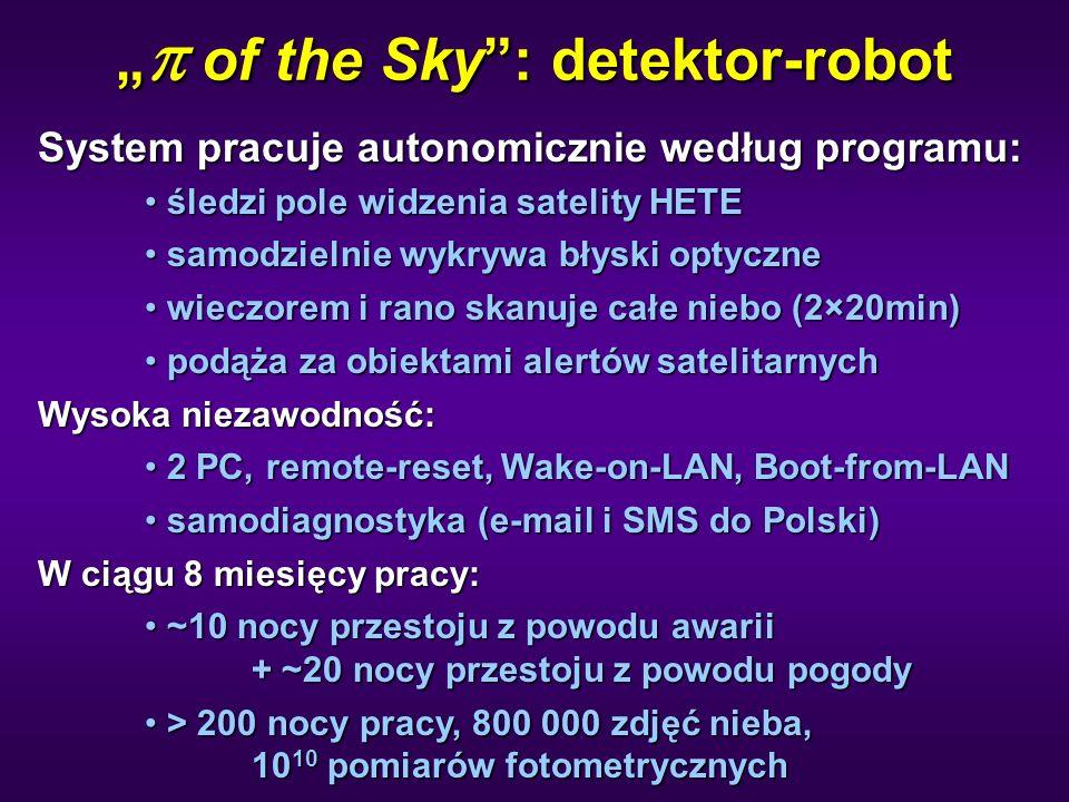 of the Sky: detektor-robot of the Sky: detektor-robot System pracuje autonomicznie według programu: śledzi pole widzenia satelity HETE śledzi pole wid