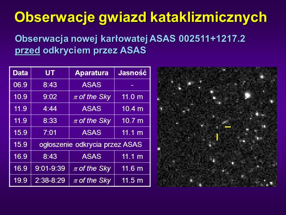 Obserwacje gwiazd kataklizmicznych DataUTAparaturaJasność 06.98:43ASAS- 10.99:02 of the Sky 11.0 m 11.94:44ASAS10.4 m 11.98:33 of the Sky 10.7 m 15.97