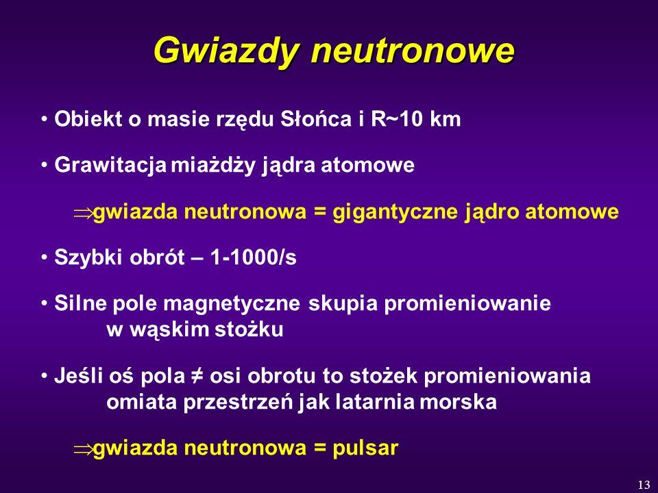 13 Gwiazdy neutronowe Obiekt o masie rzędu Słońca i R~10 km Grawitacja miażdży jądra atomowe gwiazda neutronowa = gigantyczne jądro atomowe Szybki obr