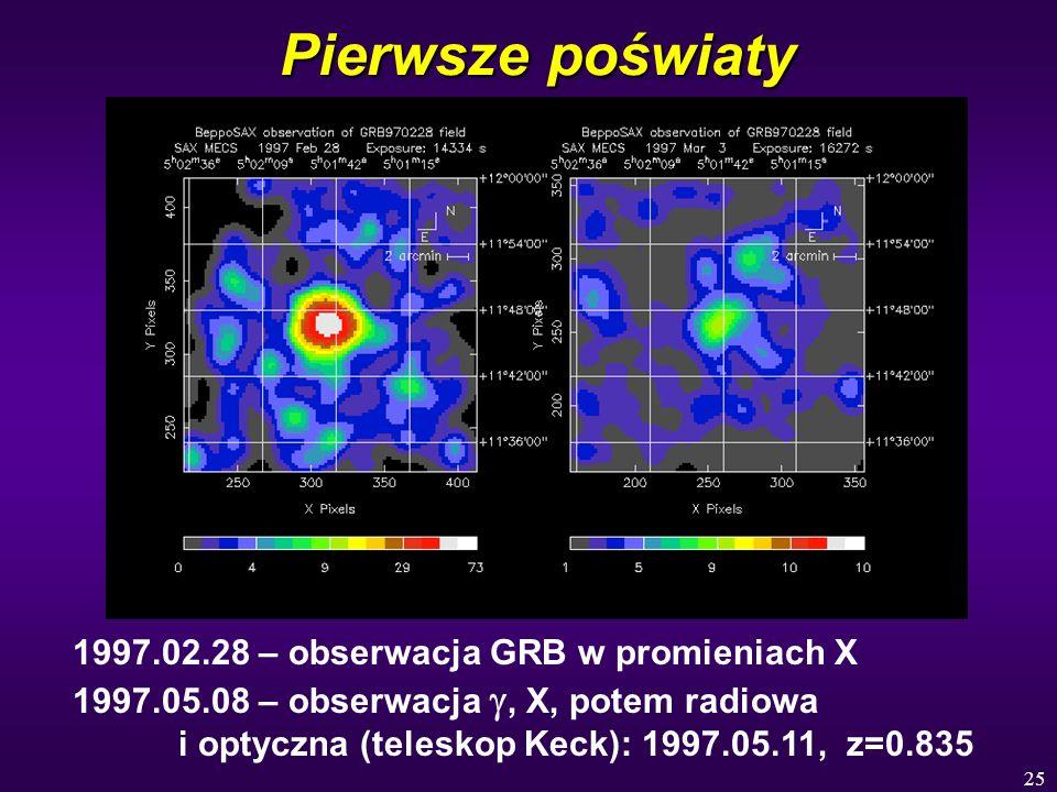 25 Pierwsze poświaty 1997.02.28 – obserwacja GRB w promieniach X 1997.05.08 – obserwacja, X, potem radiowa i optyczna (teleskop Keck): 1997.05.11, z=0