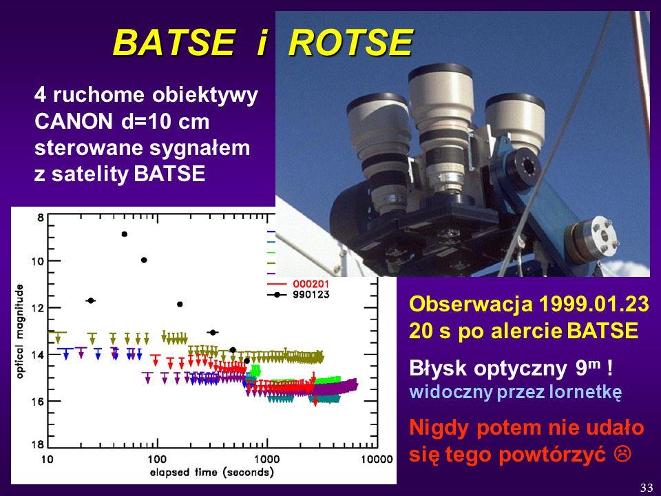 33 BATSE i ROTSE 4 ruchome obiektywy CANON d=10 cm sterowane sygnałem z satelity BATSE Obserwacja 1999.01.23 20 s po alercie BATSE Błysk optyczny 9 m