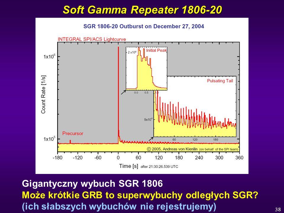 38 Soft Gamma Repeater 1806-20 Gigantyczny wybuch SGR 1806 Może krótkie GRB to superwybuchy odległych SGR? (ich słabszych wybuchów nie rejestrujemy)