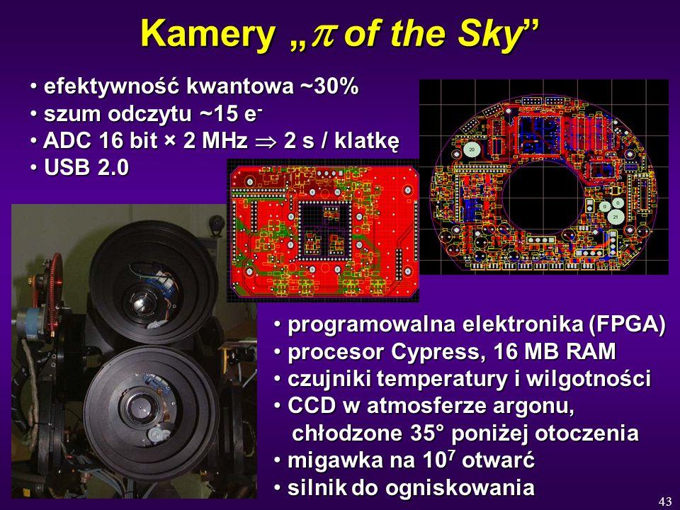 43 Kamery of the Sky efektywność kwantowa ~30% efektywność kwantowa ~30% szum odczytu ~15 e - szum odczytu ~15 e - ADC 16 bit × 2 MHz 2 s / klatkę ADC