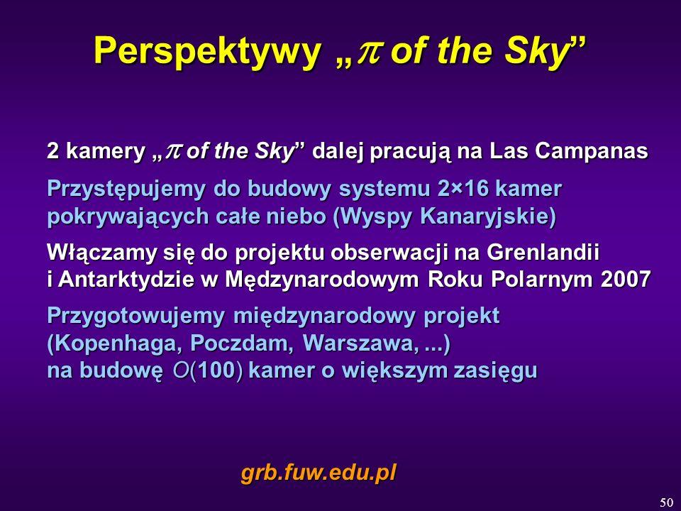 50 Perspektywy of the Sky 2 kamery of the Sky dalej pracują na Las Campanas Przystępujemy do budowy systemu 2×16 kamer pokrywających całe niebo (Wyspy