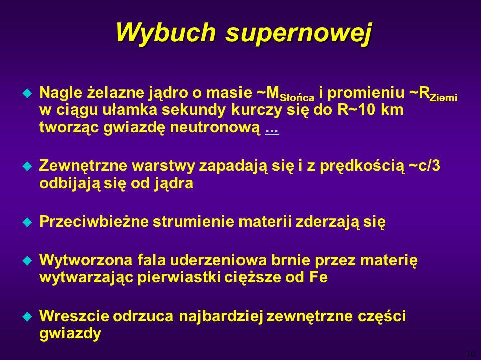 10 Wybuch supernowej Nagle żelazne jądro o masie ~M Słońca i promieniu ~R Ziemi w ciągu ułamka sekundy kurczy się do R~10 km tworząc gwiazdę neutronową......