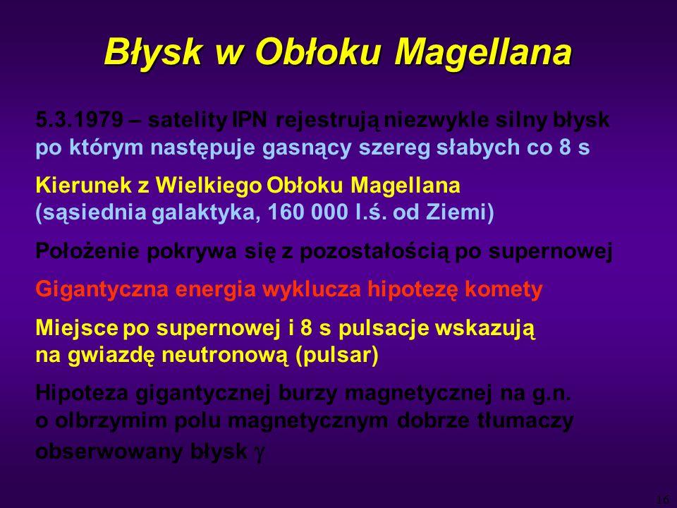 16 Błysk w Obłoku Magellana 5.3.1979 – satelity IPN rejestrują niezwykle silny błysk po którym następuje gasnący szereg słabych co 8 s Kierunek z Wielkiego Obłoku Magellana (sąsiednia galaktyka, 160 000 l.ś.
