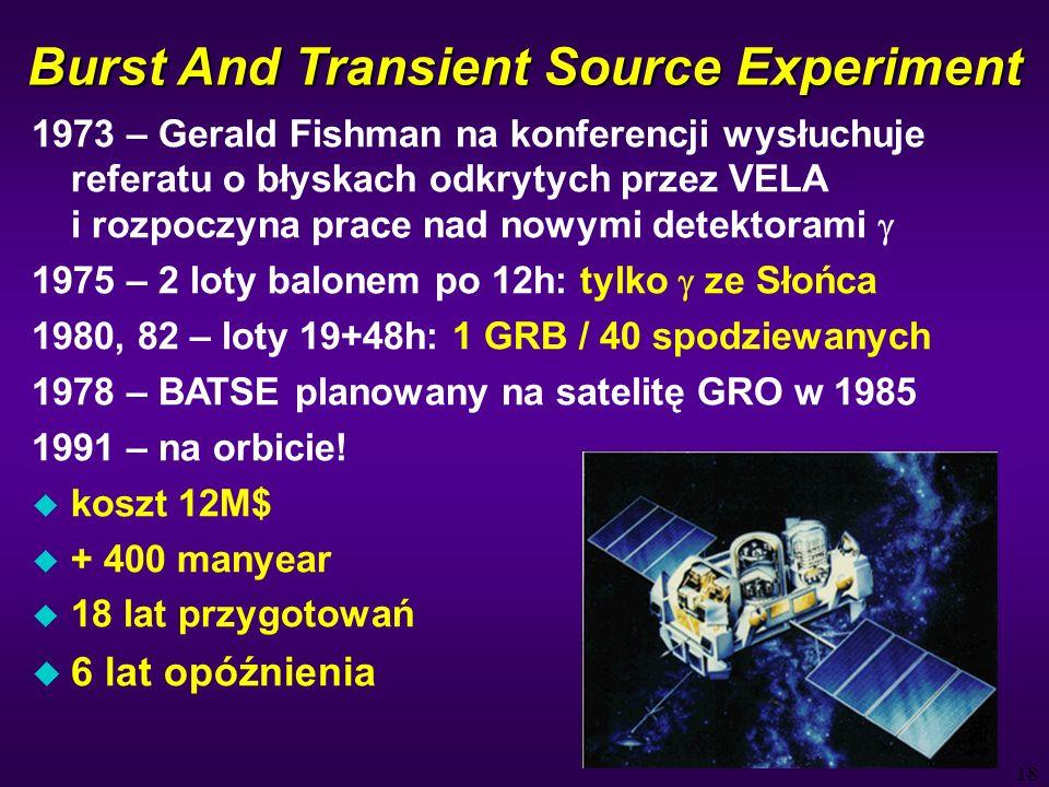 18 Burst And Transient Source Experiment 1973 – Gerald Fishman na konferencji wysłuchuje referatu o błyskach odkrytych przez VELA i rozpoczyna prace nad nowymi detektorami 1975 – 2 loty balonem po 12h: tylko ze Słońca 1980, 82 – loty 19+48h: 1 GRB / 40 spodziewanych 1978 – BATSE planowany na satelitę GRO w 1985 1991 – na orbicie.